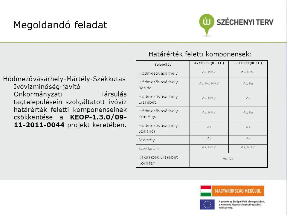Hódmezővásárhely-Mártély-Székkutas Ivóvízminőség-javító Önkormányzati Társulás tagtelepülésein szolgáltatott ivóvíz határérték feletti komponenseinek csökkentése a KEOP-1.3.0/09- 11-2011-0044 projekt keretében.