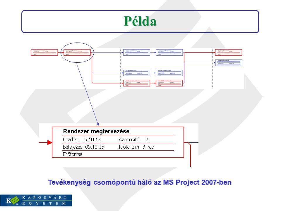 Tevékenység csomópontú háló az MS Project 2007-ben Példa