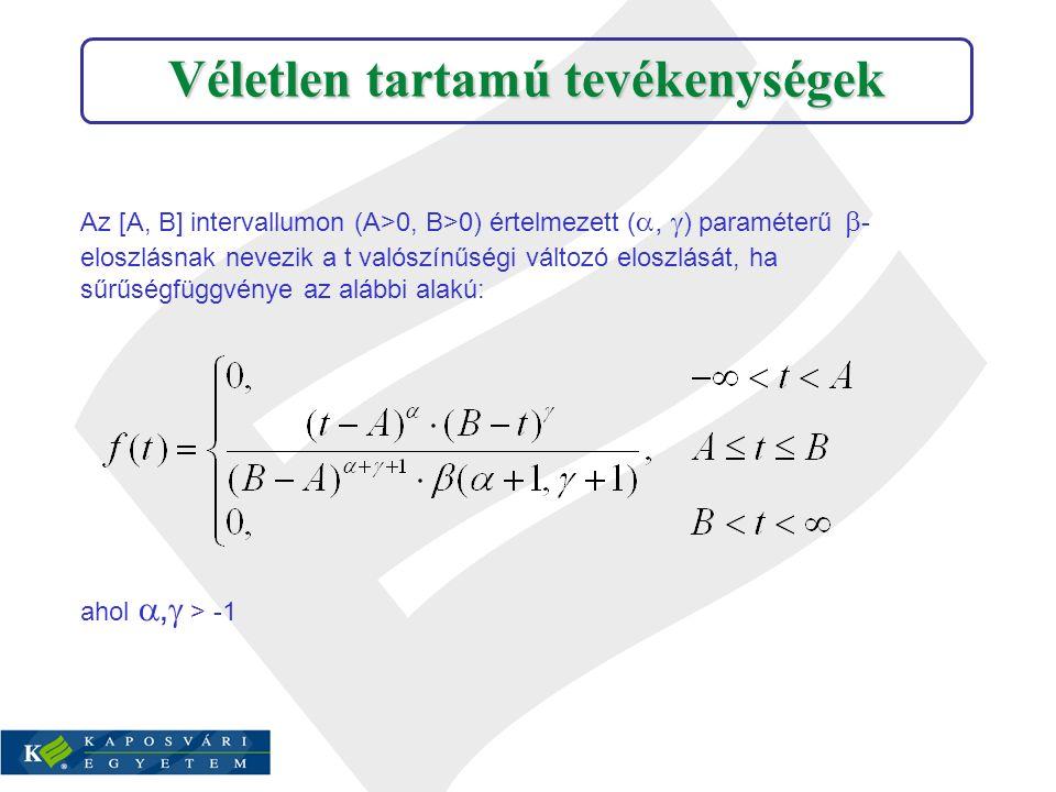 Az [A, B] intervallumon (A>0, B>0) értelmezett ( ,  ) paraméterű  - eloszlásnak nevezik a t valószínűségi változó eloszlását, ha sűrűségfüggvénye a