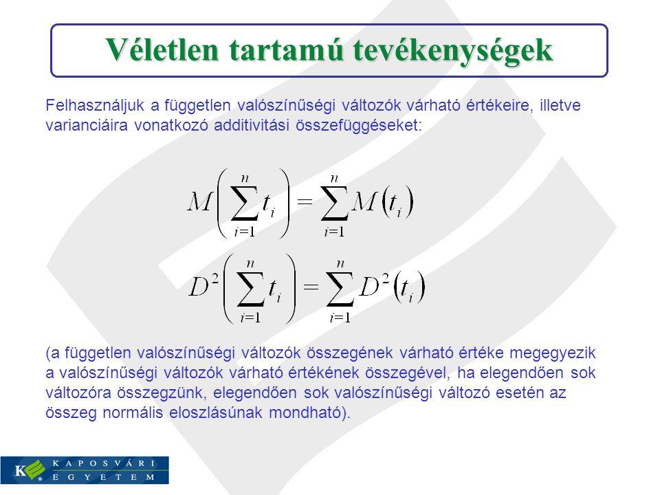 Felhasználjuk a független valószínűségi változók várható értékeire, illetve varianciáira vonatkozó additivitási összefüggéseket: (a független valószín