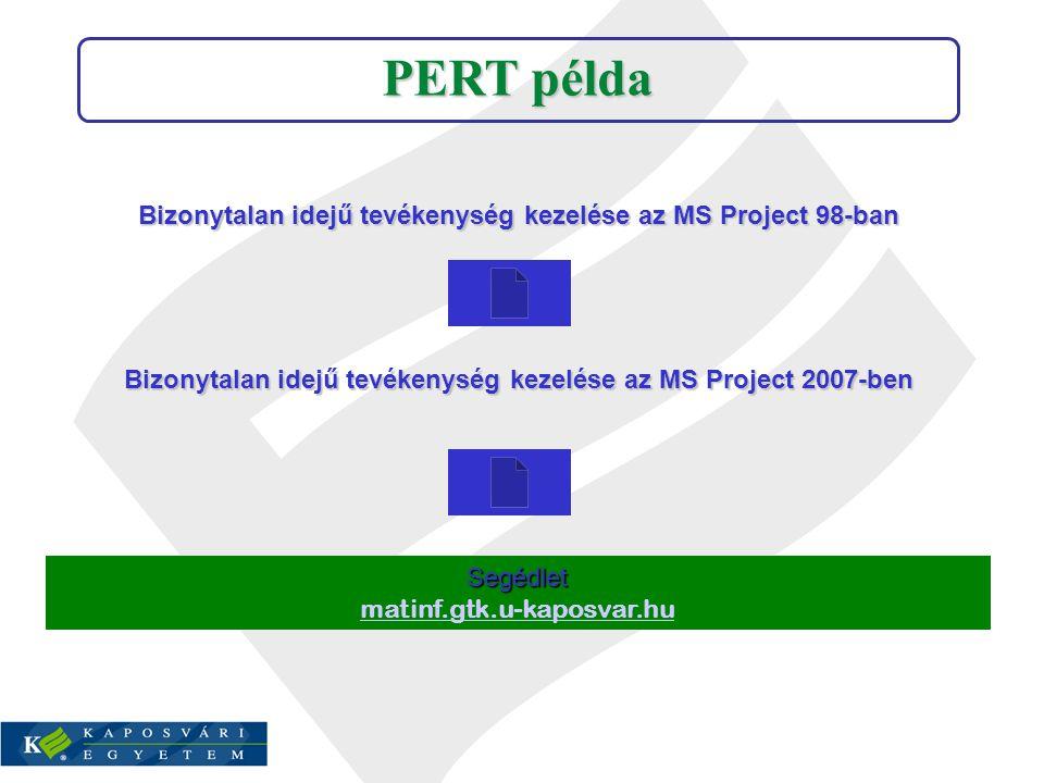 Bizonytalan idejű tevékenység kezelése az MS Project 98-ban Segédlet matinf.gtk.u-kaposvar.hu Bizonytalan idejű tevékenység kezelése az MS Project 200