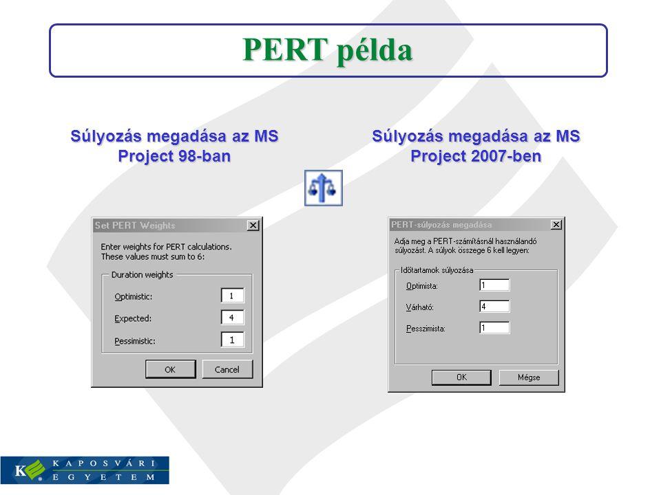 PERT példa Súlyozás megadása az MS Project 98-ban Súlyozás megadása az MS Project 2007-ben