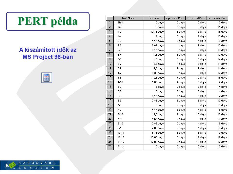 PERT példa A kiszámított idők az MS Project 98-ban