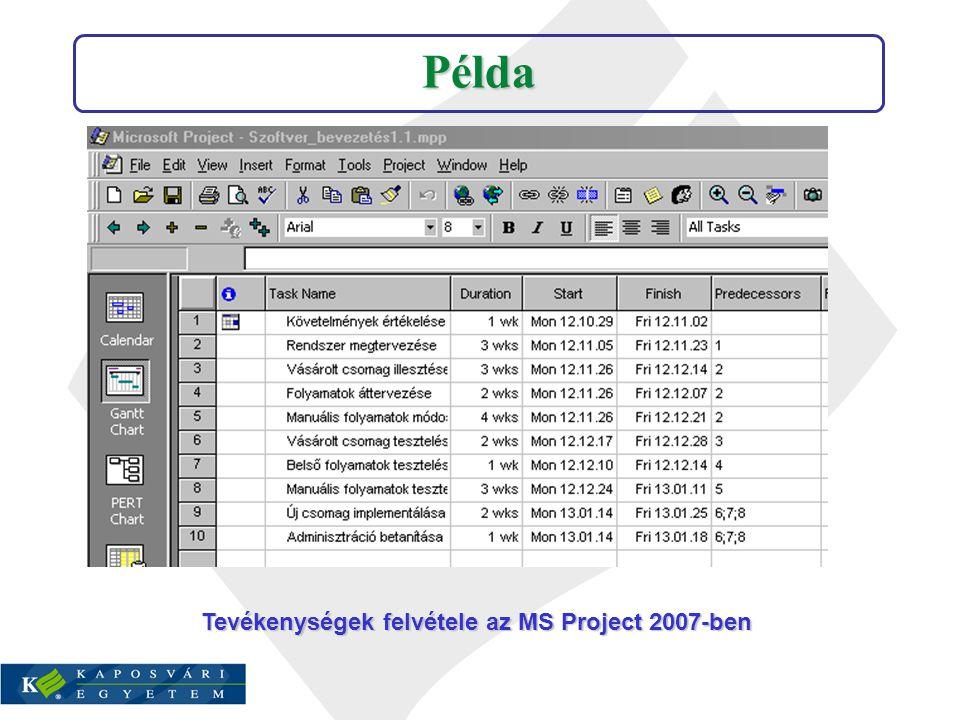PERT példa PERT analízis eszköztár bekapcsolása az MS Project 98-ban PERT beviteli lap PERT-számítás Pesszimista Gantt Várható Gantt Optimista Gantt PERT-súlyozás megadása PERT-bejegyzés űrlap