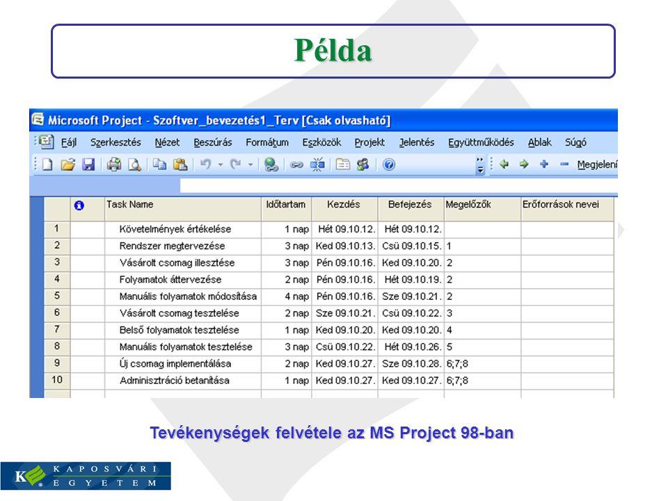 PERT példa PERT analízis eszköztár bekapcsolása az MS Project 2007-ben PERT beviteli lap PERT-számítás Pesszimista Gantt Várható Gantt Optimista Gantt PERT-súlyozás megadása PERT-bejegyzés űrlap