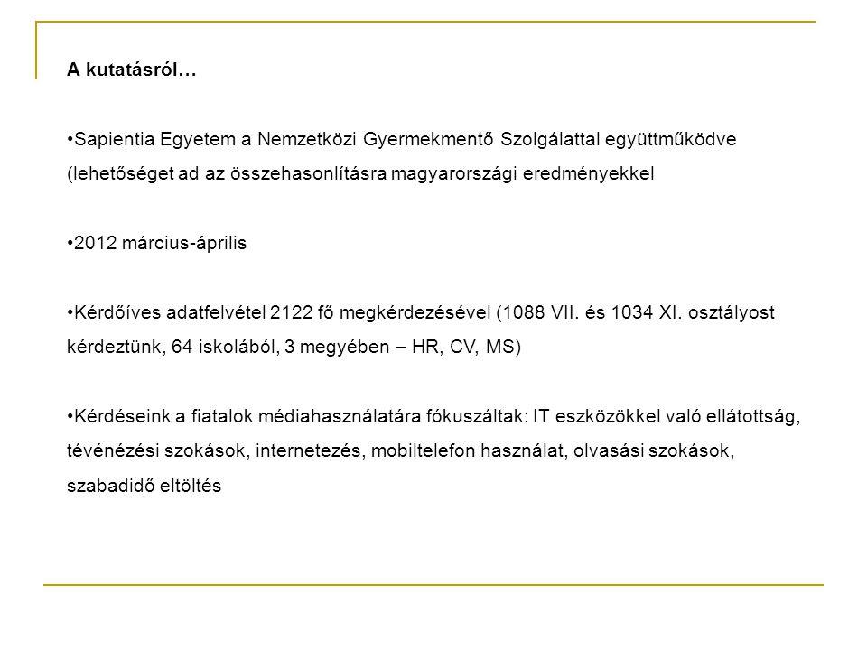A kutatásról… Sapientia Egyetem a Nemzetközi Gyermekmentő Szolgálattal együttműködve (lehetőséget ad az összehasonlításra magyarországi eredményekkel 2012 március-április Kérdőíves adatfelvétel 2122 fő megkérdezésével (1088 VII.