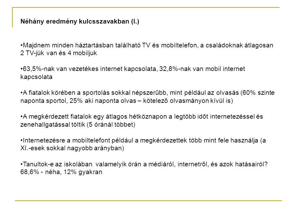 Néhány eredmény kulcsszavakban (I.) Majdnem minden háztartásban található TV és mobiltelefon, a családoknak átlagosan 2 TV-jük van és 4 mobiljuk 63,5%-nak van vezetékes internet kapcsolata, 32,8%-nak van mobil internet kapcsolata A fiatalok körében a sportolás sokkal népszerűbb, mint például az olvasás (60% szinte naponta sportol, 25% aki naponta olvas – kötelező olvasmányon kívül is) A megkérdezett fiatalok egy átlagos hétköznapon a legtöbb időt internetezéssel és zenehallgatással töltik (5 óránál többet) Internetezésre a mobiltelefont például a megkérdezettek több mint fele használja (a XI.-esek sokkal nagyobb arányban) Tanultok-e az iskolában valamelyik órán a médiáról, internetről, és azok hatásairól.