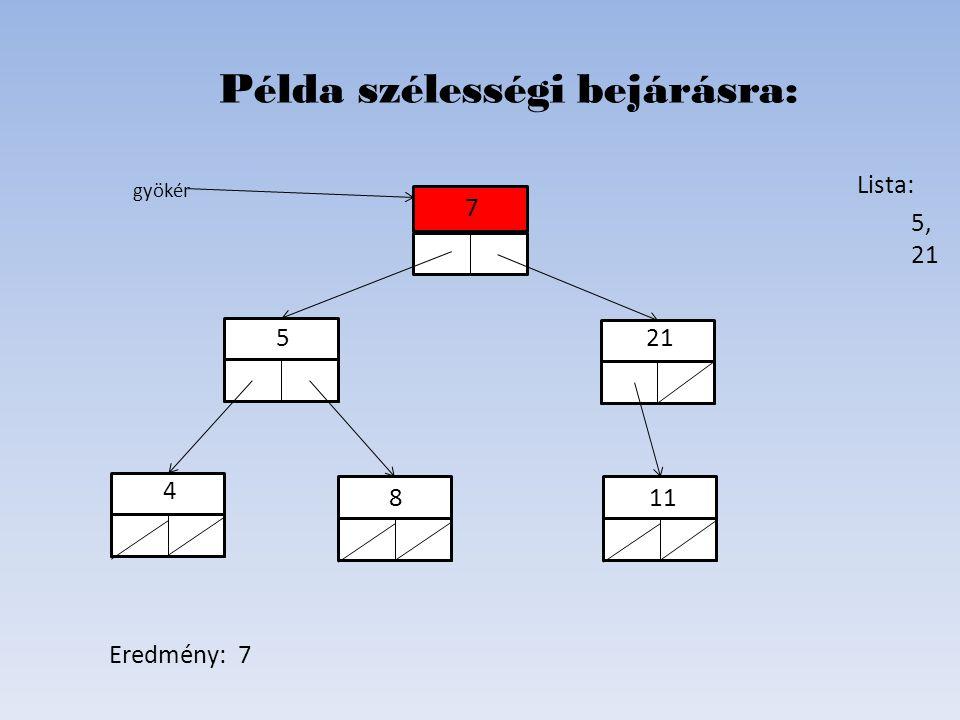 Lista: 21, 4, 8 5 21 11 7 4 8 gyökér Példa szélességi bejárásra: Eredmény: 7, 5