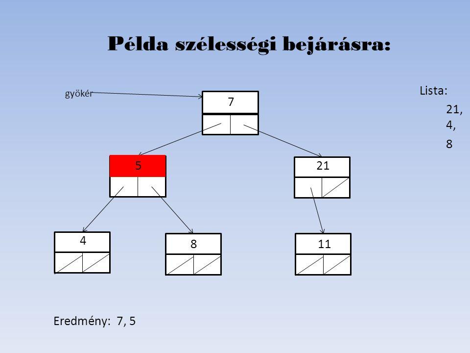 Lista: 4, 8, 11 5 21 11 7 4 8 gyökér Példa szélességi bejárásra: Eredmény: 7, 5, 21
