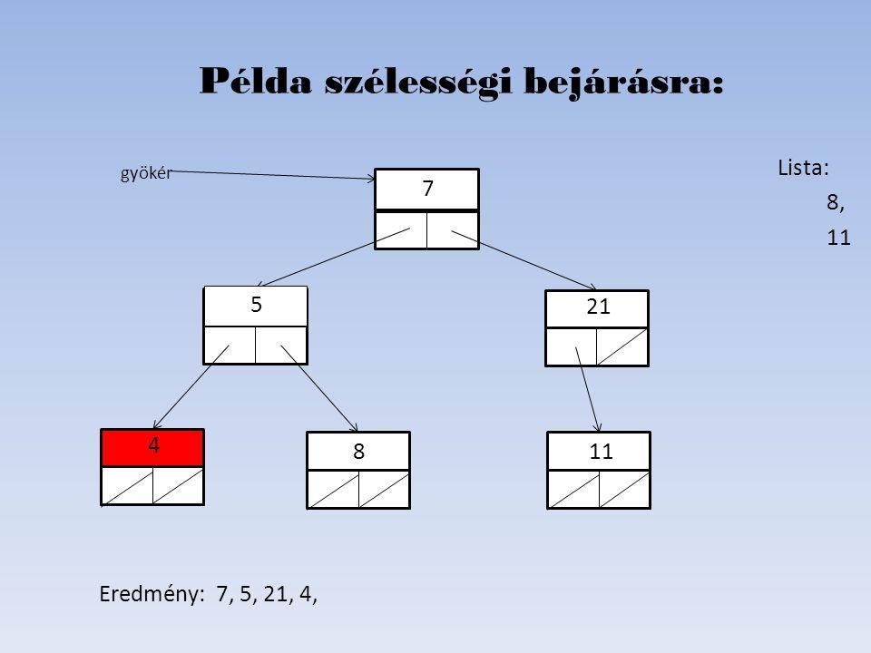 Lista: 8, 11 5 21 11 7 4 8 gyökér Példa szélességi bejárásra: Eredmény: 7, 5, 21, 4,