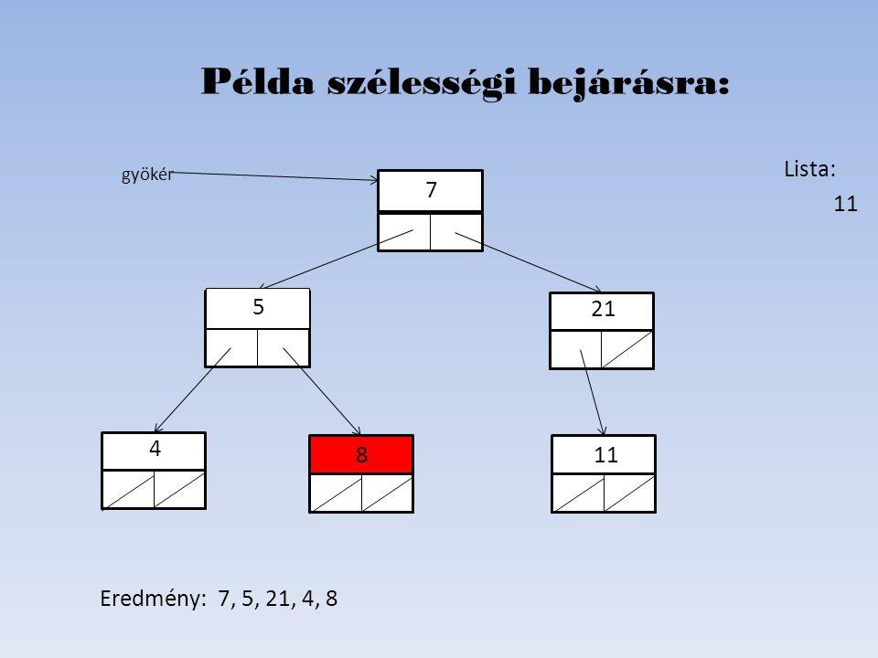 Lista: 11 5 21 11 7 4 8 gyökér Példa szélességi bejárásra: Eredmény: 7, 5, 21, 4, 8