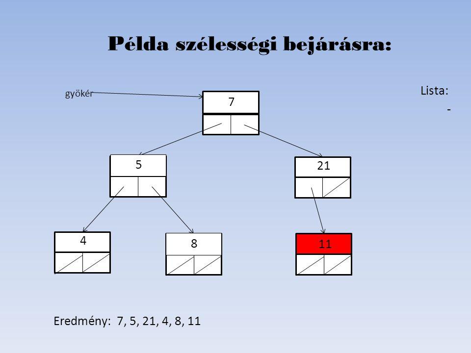 Lista: - 5 21 11 7 4 8 gyökér Példa szélességi bejárásra: Eredmény: 7, 5, 21, 4, 8, 11