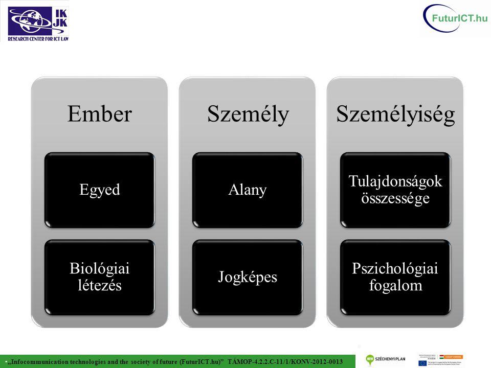 """""""Infocommunication technologies and the society of future (FuturICT.hu) TÁMOP-4.2.2.C-11/1/KONV-2012-0013 A PET célja az ÖNVÉDELEM  Önrendelkezési képesség növelése (erősebb ellenőrzés a saját adatok felett)  Adatminimalizálás  Anonimitás szintjének megválasztása (álnév vagy teljes névtelenség)  Összekapcsolhatóság, illetve összekapcsolhatatlanság szintjének megválasztása  Többszörös virtuális személyazonosság használata  Tájékozott beleegyezés megvalósítása az on-line adatkereskedelemben is  Privacy alku lehetősége  Adatkezelés feltételeinek és kapcsolódó kikötéseinek érdemi befolyásolása  Az adatkezelési feltételek betartásának technológiai kikényszerítése  Az adatkezelési feltételek érvényesülésének távfelügyelete  Adatkövetés  Az adatalany naplózhatja, archiválhatja a tranzakciók meta-adatait  Jogérvényesítés egyszerűsítése"""