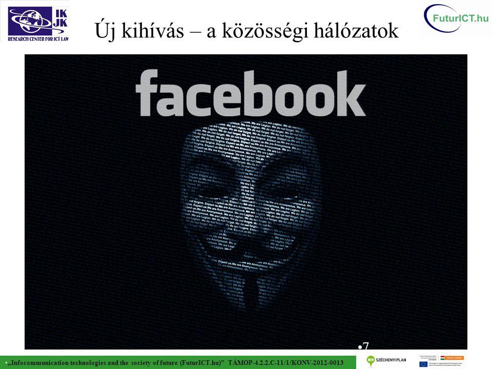 """""""Infocommunication technologies and the society of future (FuturICT.hu) TÁMOP-4.2.2.C-11/1/KONV-2012-0013 Új kihívás – a közösségi hálózatok 8"""