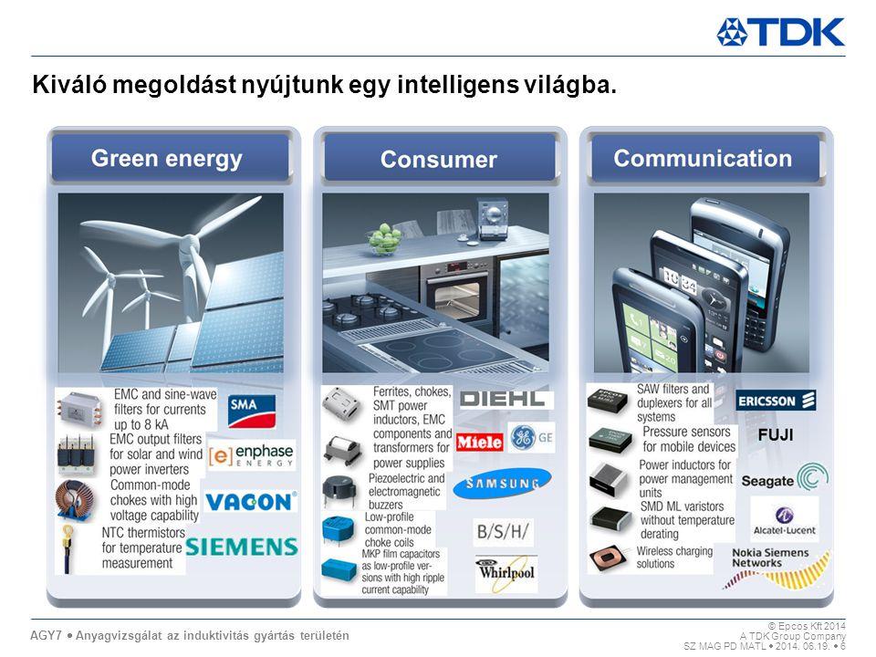 AGY7  Anyagvizsgálat az induktivitás gyártás területén 11,80 0,0011,80 7,40 11,80 0,00 8,38 6,00 © Epcos Kft 2014 A TDK Group Company SZ MAG PD MATL  2014.