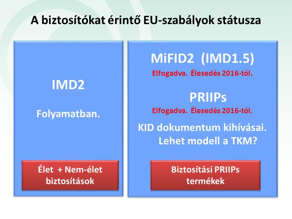 A biztosítókat érintő EU-szabályok státusza IMD2 Folyamatban. IMD2 Folyamatban. MiFID2 (IMD1.5) Elfogadva. Élesedés 2016-tól. PRIIPs Elfogadva. Élesed