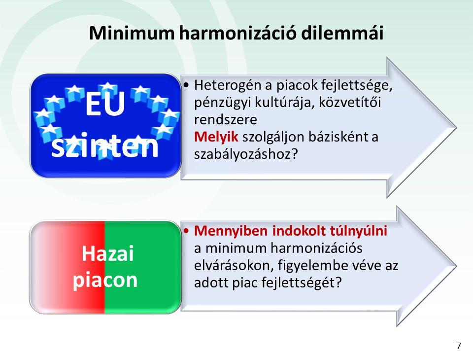 Minimum harmonizáció dilemmái Heterogén a piacok fejlettsége, pénzügyi kultúrája, közvetítői rendszere Melyik szolgáljon bázisként a szabályozáshoz? E