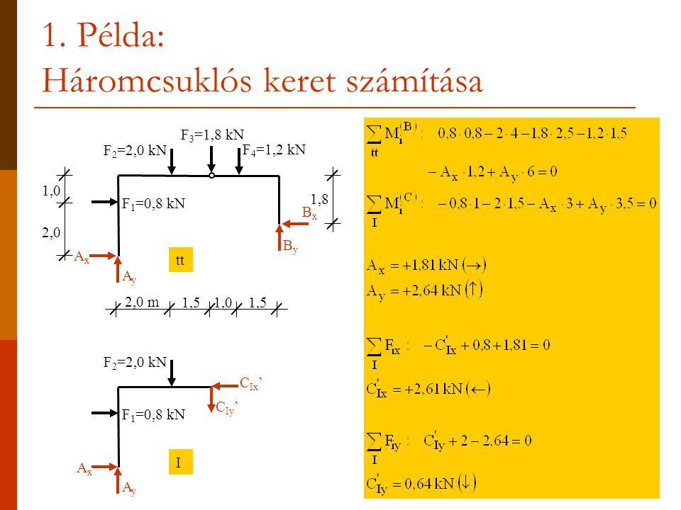 1. Példa: Háromcsuklós keret számítása BxBx 2,0 m 1,51,01,5 AyAy AxAx ByBy F 1 =0,8 kN F 3 =1,8 kN F 2 =2,0 kN F 4 =1,2 kN C Iy ' AyAy AxAx F 1 =0,8 k