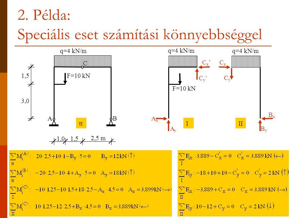 2. Példa: Speciális eset számítási könnyebbséggel q=4 kN/m AB 2,5 m 1,51,0 1,5 3,0 F=10 kN C tt AxAx BxBx F=10 kN q=4 kN/m AyAy ByBy CxCx Cx'Cx' CyCy