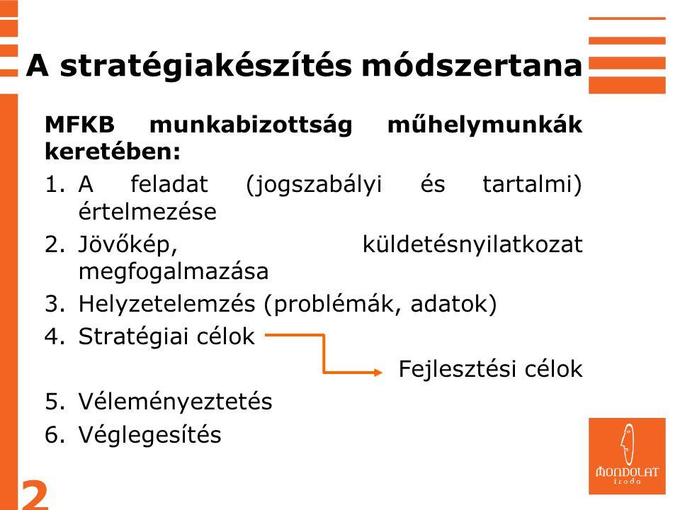 A stratégiakészítés módszertana MFKB munkabizottság műhelymunkák keretében: 1.A feladat (jogszabályi és tartalmi) értelmezése 2.Jövőkép, küldetésnyila