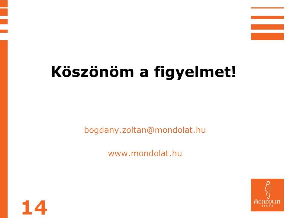 Köszönöm a figyelmet! bogdany.zoltan@mondolat.hu www.mondolat.hu 1414