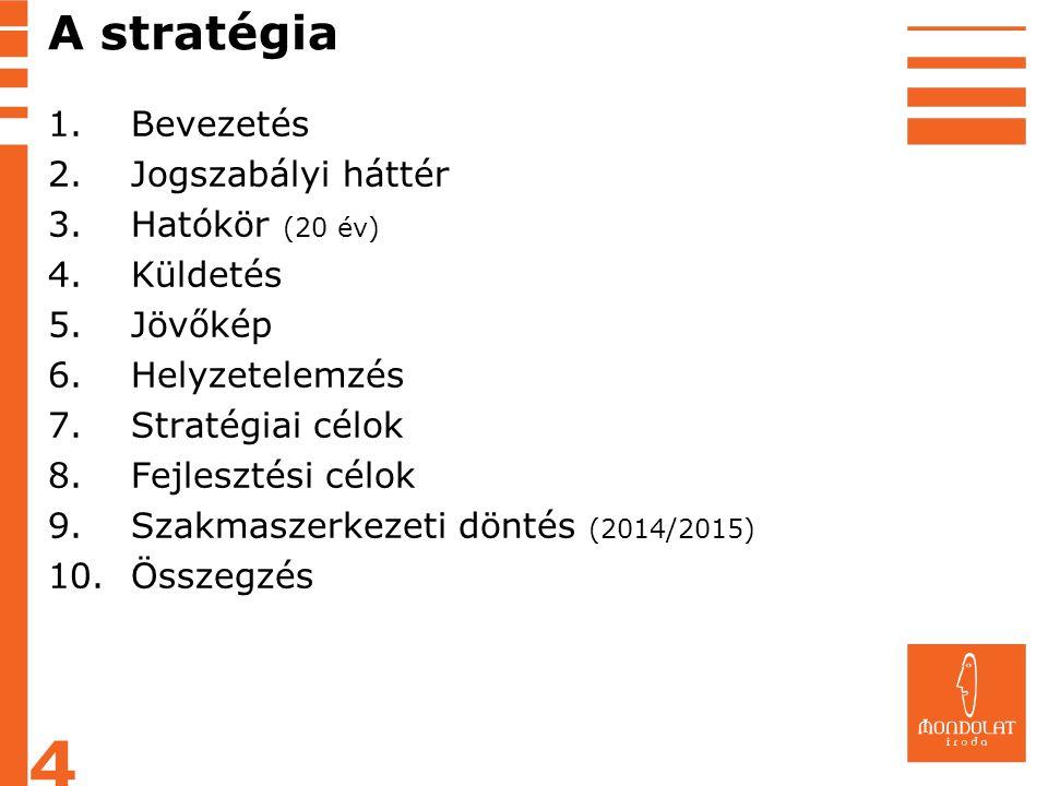 A stratégia 1.Bevezetés 2.Jogszabályi háttér 3.Hatókör (20 év) 4.Küldetés 5.Jövőkép 6.Helyzetelemzés 7.Stratégiai célok 8.Fejlesztési célok 9.Szakmasz