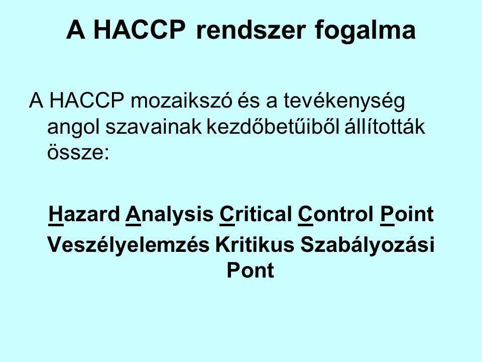 A HACCP rendszer fogalma A HACCP mozaikszó és a tevékenység angol szavainak kezdőbetűiből állították össze: Hazard Analysis Critical Control Point Veszélyelemzés Kritikus Szabályozási Pont
