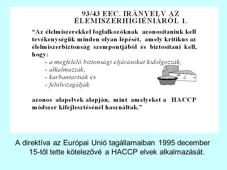 A direktíva az Európai Unió tagállamaiban 1995 december 15-től tette kötelezővé a HACCP elvek alkalmazását.