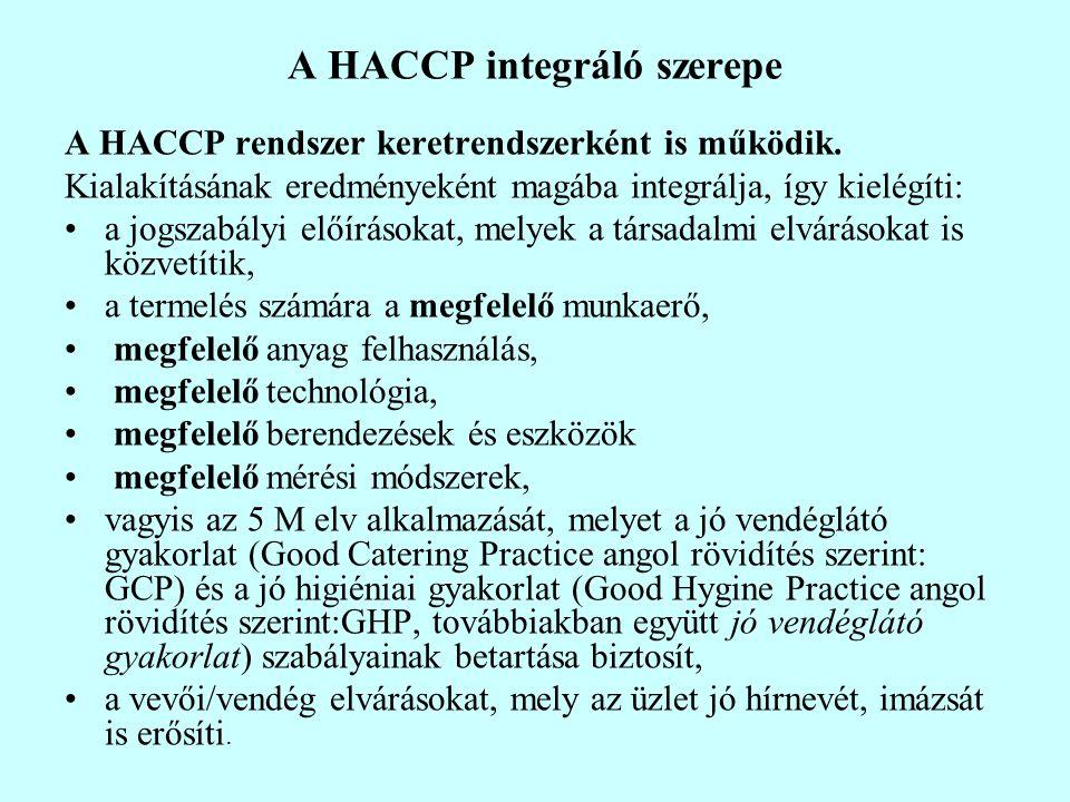 A HACCP integráló szerepe A HACCP rendszer keretrendszerként is működik. Kialakításának eredményeként magába integrálja, így kielégíti: a jogszabályi