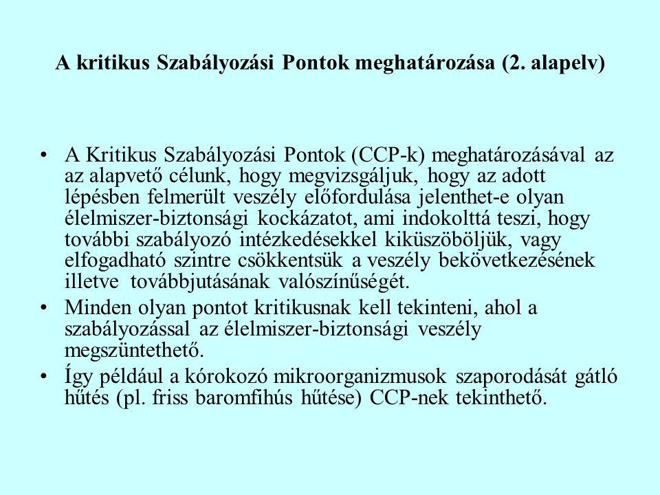 A kritikus Szabályozási Pontok meghatározása (2. alapelv) A Kritikus Szabályozási Pontok (CCP-k) meghatározásával az az alapvető célunk, hogy megvizsg