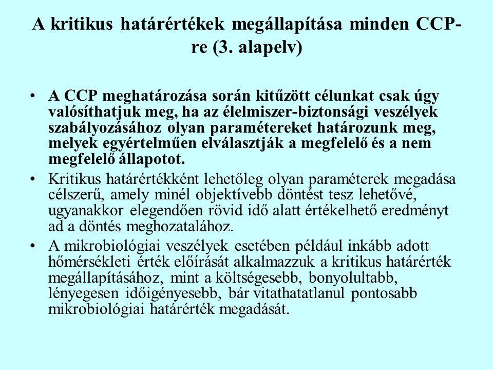 A kritikus határértékek megállapítása minden CCP- re (3. alapelv) A CCP meghatározása során kitűzött célunkat csak úgy valósíthatjuk meg, ha az élelmi