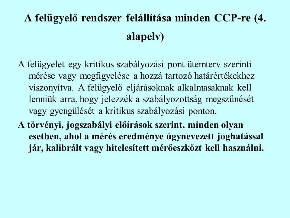 A felügyelő rendszer felállítása minden CCP-re (4. alapelv) A felügyelet egy kritikus szabályozási pont ütemterv szerinti mérése vagy megfigyelése a h