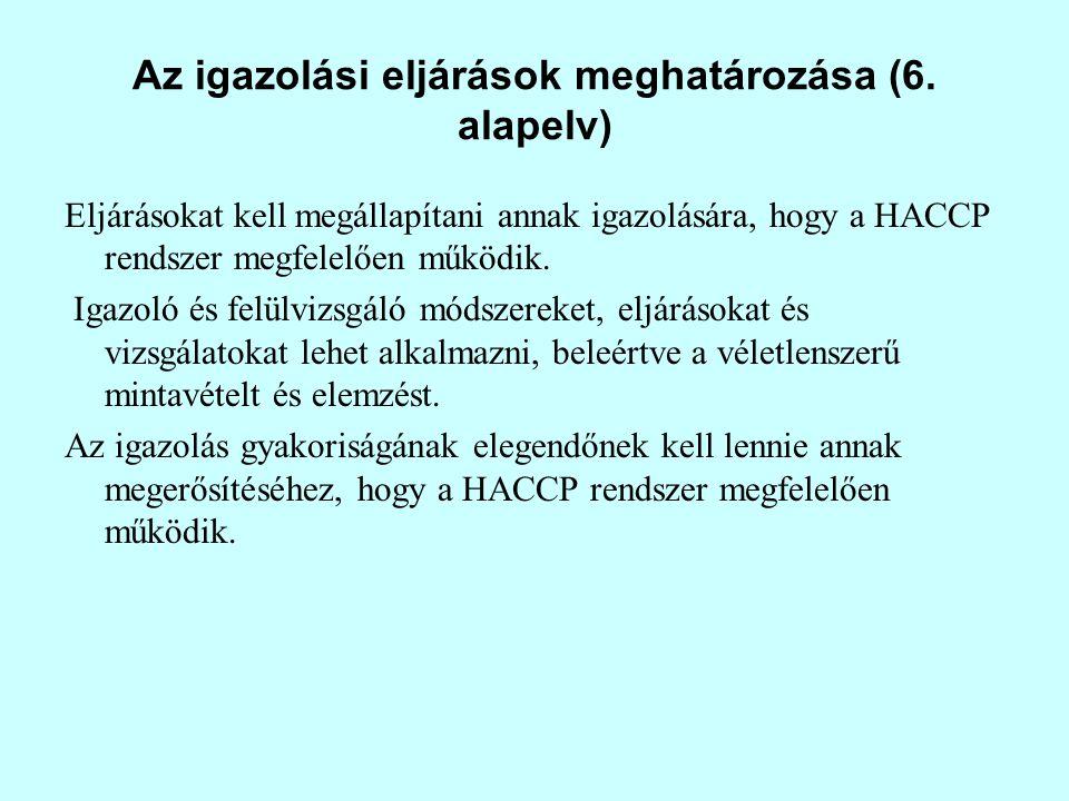 Az igazolási eljárások meghatározása (6. alapelv) Eljárásokat kell megállapítani annak igazolására, hogy a HACCP rendszer megfelelően működik. Igazoló