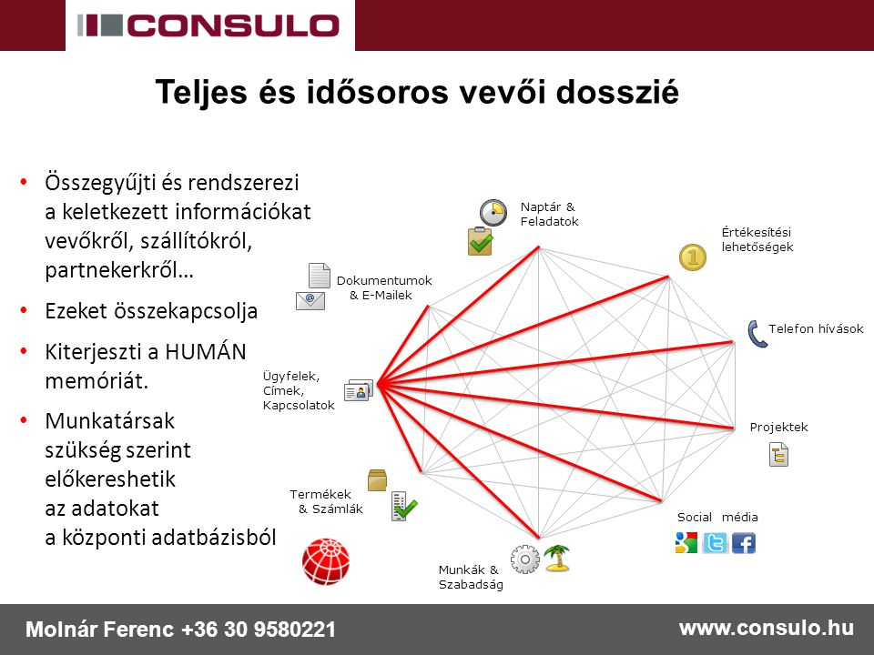 www.consulo.hu Molnár Ferenc +36 30 9580221 Összegyűjti és rendszerezi a keletkezett információkat vevőkről, szállítókról, partnekerkről… Ezeket össze