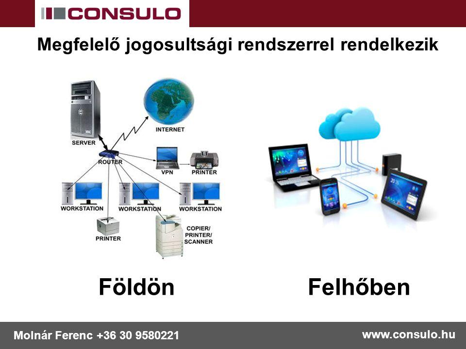www.consulo.hu Molnár Ferenc +36 30 9580221 Kapcsolódik más alkalmazásokhoz ERP – Vállalatirányítás Megrendéles Számla Kintlévőség Értékesítési statisztikák Termékek Árlisták Ügyfélszolgálat – Call center Tele Sales Marketing Ügyfélszolgálat