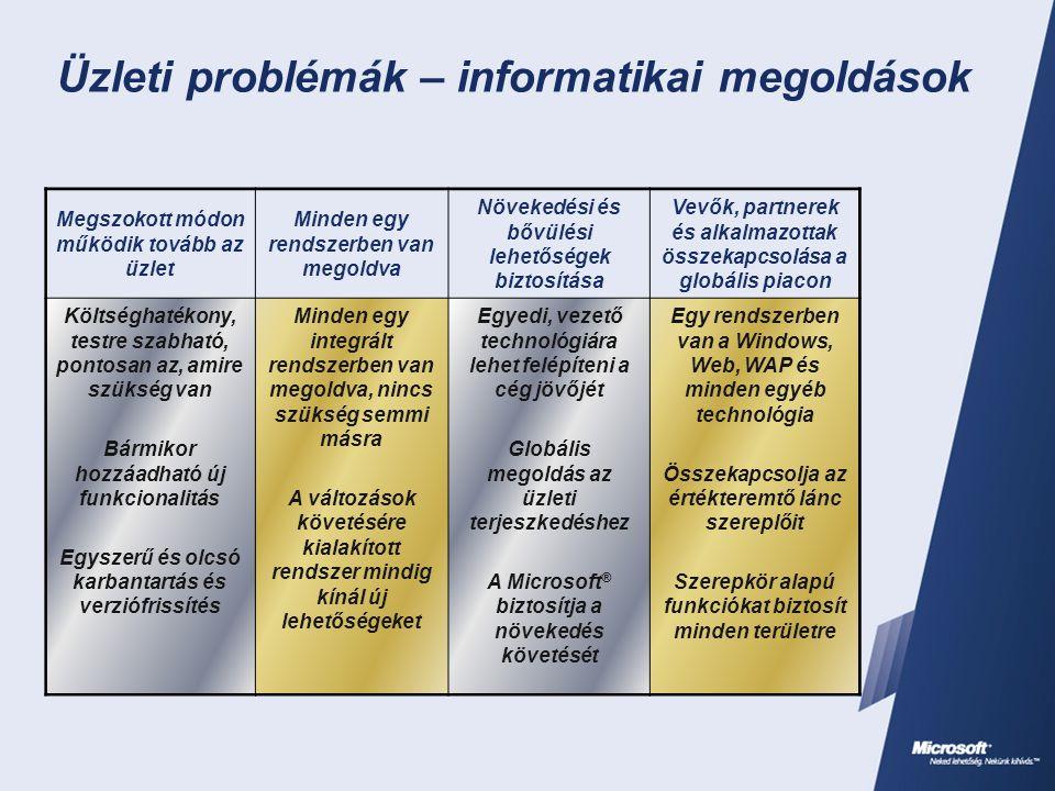 Üzleti problémák – informatikai megoldások Megszokott módon működik tovább az üzlet Minden egy rendszerben van megoldva Növekedési és bővülési lehetős