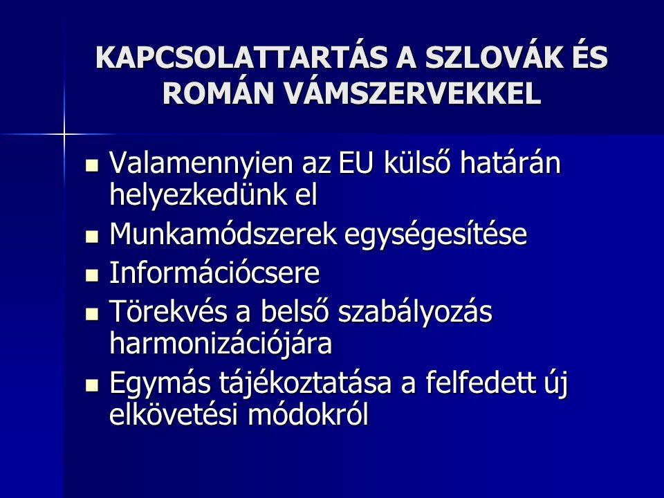 KAPCSOLATTARTÁS A SZLOVÁK ÉS ROMÁN VÁMSZERVEKKEL Valamennyien az EU külső határán helyezkedünk el Valamennyien az EU külső határán helyezkedünk el Mun
