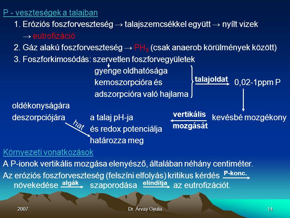 2007.Dr. Árvay Gyula14 P - veszteségek a talajban 1. Eróziós foszforveszteség → talajszemcsékkel együtt → nyílt vizek → eutrofizáció 2. Gáz alakú fosz