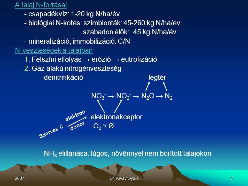 2007.Dr. Árvay Gyula7 A talaj N-forrásai - csapadékvíz: 1-20 kg N/ha/év - biológiai N-kötés: szimbionták: 45-260 kg N/ha/év szabadon élők: 45 kg N/ha/
