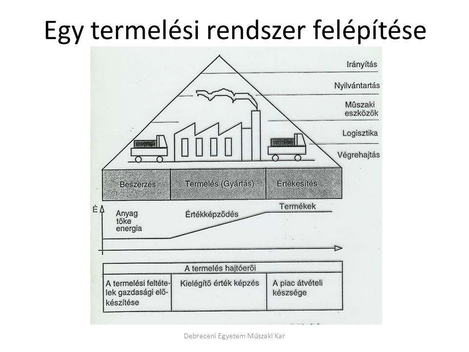 Egy termelési rendszer felépítése Debreceni Egyetem Műszaki Kar