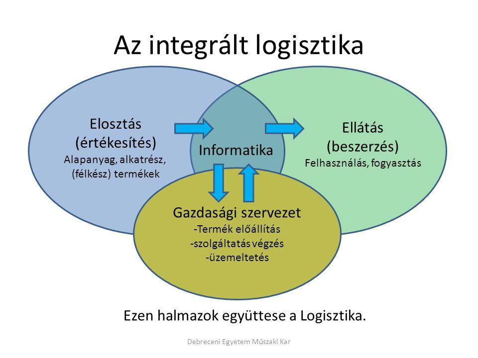 Az integrált logisztika Debreceni Egyetem Műszaki Kar Gazdasági szervezet -Termék előállítás -szolgáltatás végzés -üzemeltetés Informatika Elosztás (é