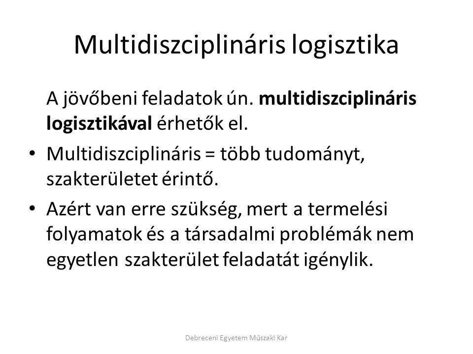 Multidiszciplináris logisztika A jövőbeni feladatok ún. multidiszciplináris logisztikával érhetők el. Multidiszciplináris = több tudományt, szakterüle