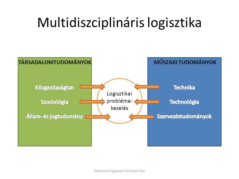 Multidiszciplináris logisztika Debreceni Egyetem Műszaki Kar TÁRSADALOMTUDOMÁNYOKMŰSZAKI TUDOMÁNYOK Logisztikai probléma- kezelés