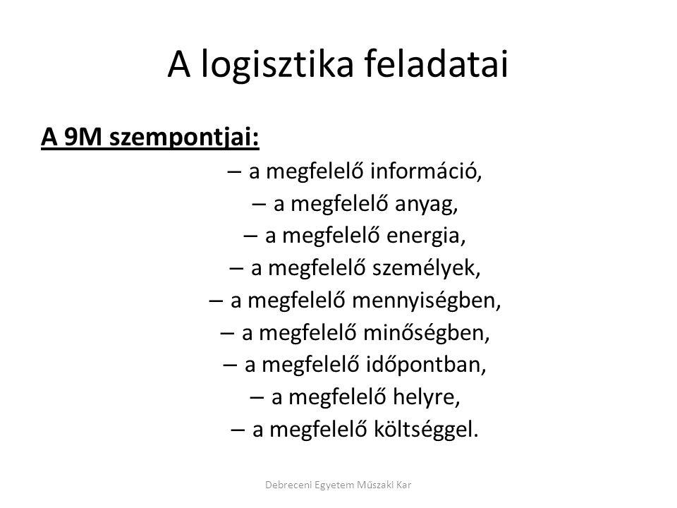 A logisztika feladatai A 9M szempontjai: – a megfelelő információ, – a megfelelő anyag, – a megfelelő energia, – a megfelelő személyek, – a megfelelő