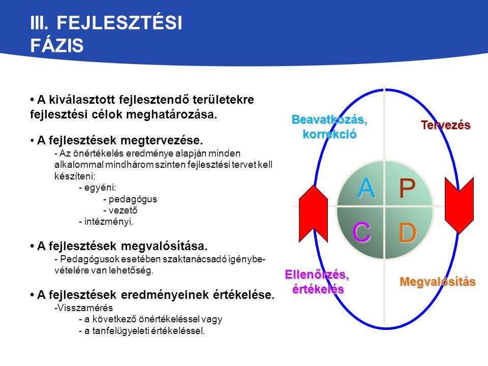 III.FEJLESZTÉSI FÁZIS A kiválasztott fejlesztendő területekre fejlesztési célok meghatározása.