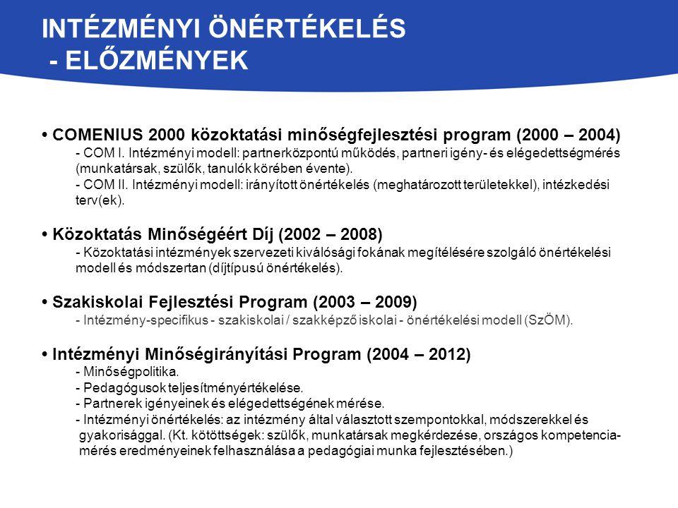 INTÉZMÉNYI ÖNÉRTÉKELÉS - ELŐZMÉNYEK COMENIUS 2000 közoktatási minőségfejlesztési program (2000 – 2004) - COM I.
