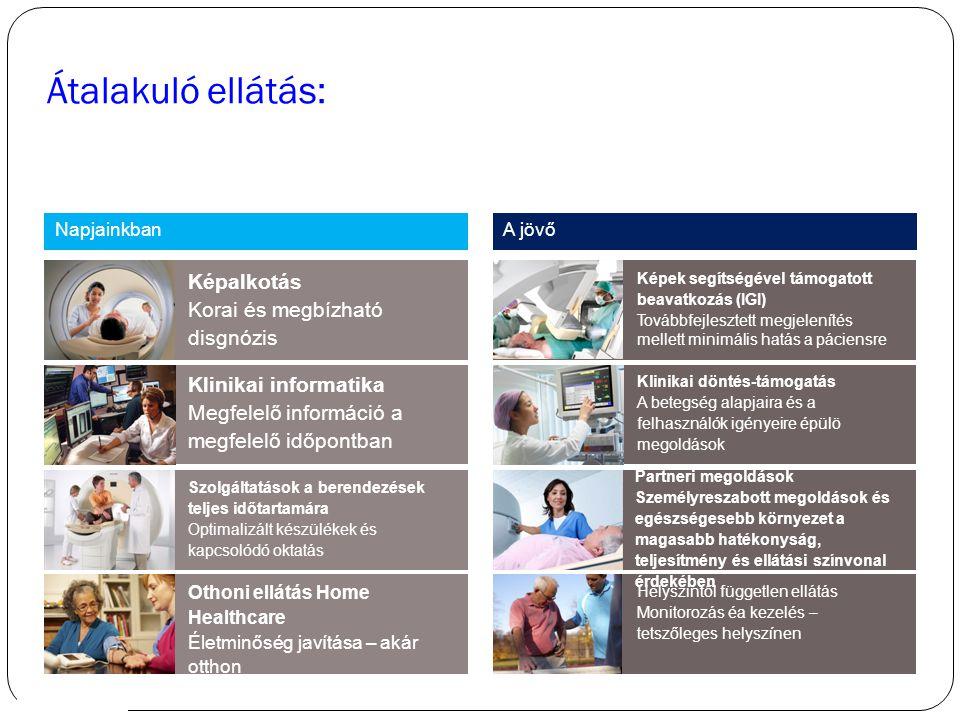 Othoni ellátás Home Healthcare Életminőség javítása – akár otthon Helyszíntől független ellátás Monitorozás éa kezelés – tetszőleges helyszínen Átalakuló ellátás: Napjainkban Képalkotás Korai és megbízható disgnózis Klinikai informatika Megfelelő információ a megfelelő időpontban A jövő Képek segítségével támogatott beavatkozás (IGI) Továbbfejlesztett megjelenítés mellett minimális hatás a páciensre Klinikai döntés-támogatás A betegség alapjaira és a felhasználók igényeire épülö megoldások Partneri megoldások Személyreszabott megoldások és egészségesebb környezet a magasabb hatékonyság, teljesítmény és ellátási színvonal érdekében Szolgáltatások a berendezések teljes időtartamára Optimalizált készülékek és kapcsolódó oktatás