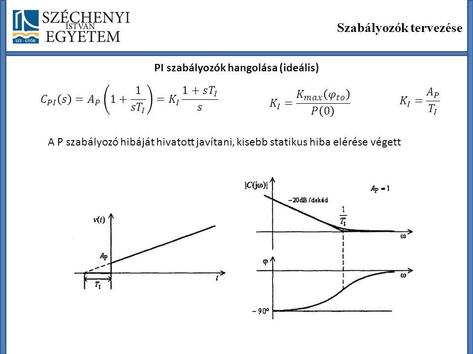 Szabályozók tervezése PI szabályozók hangolása (ideális) A P szabályozó hibáját hivatott javítani, kisebb statikus hiba elérése végett