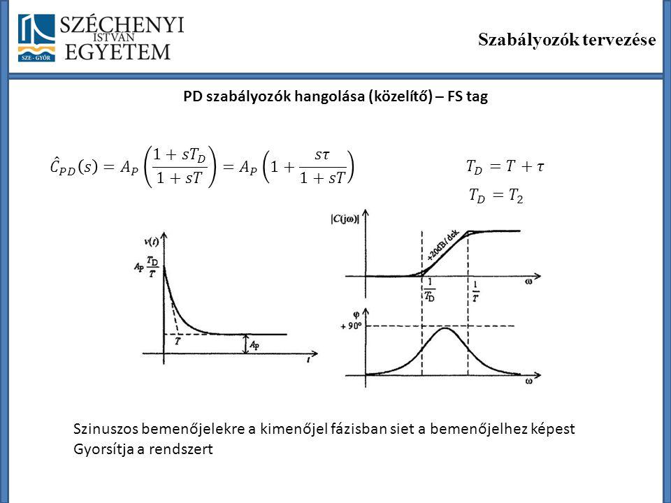 Szabályozók tervezése PD szabályozók hangolása (közelítő) – FS tag Szinuszos bemenőjelekre a kimenőjel fázisban siet a bemenőjelhez képest Gyorsítja a