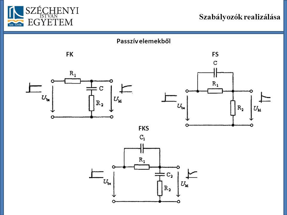 Szabályozók realizálása Passzív elemekből FKFS FKS